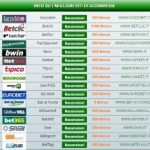 bookmakers aams